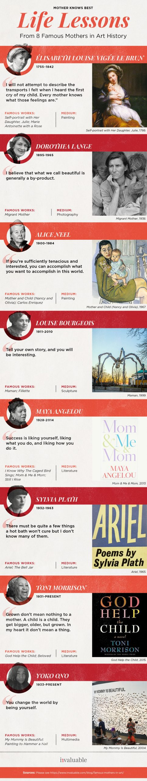 life lessons from mothers