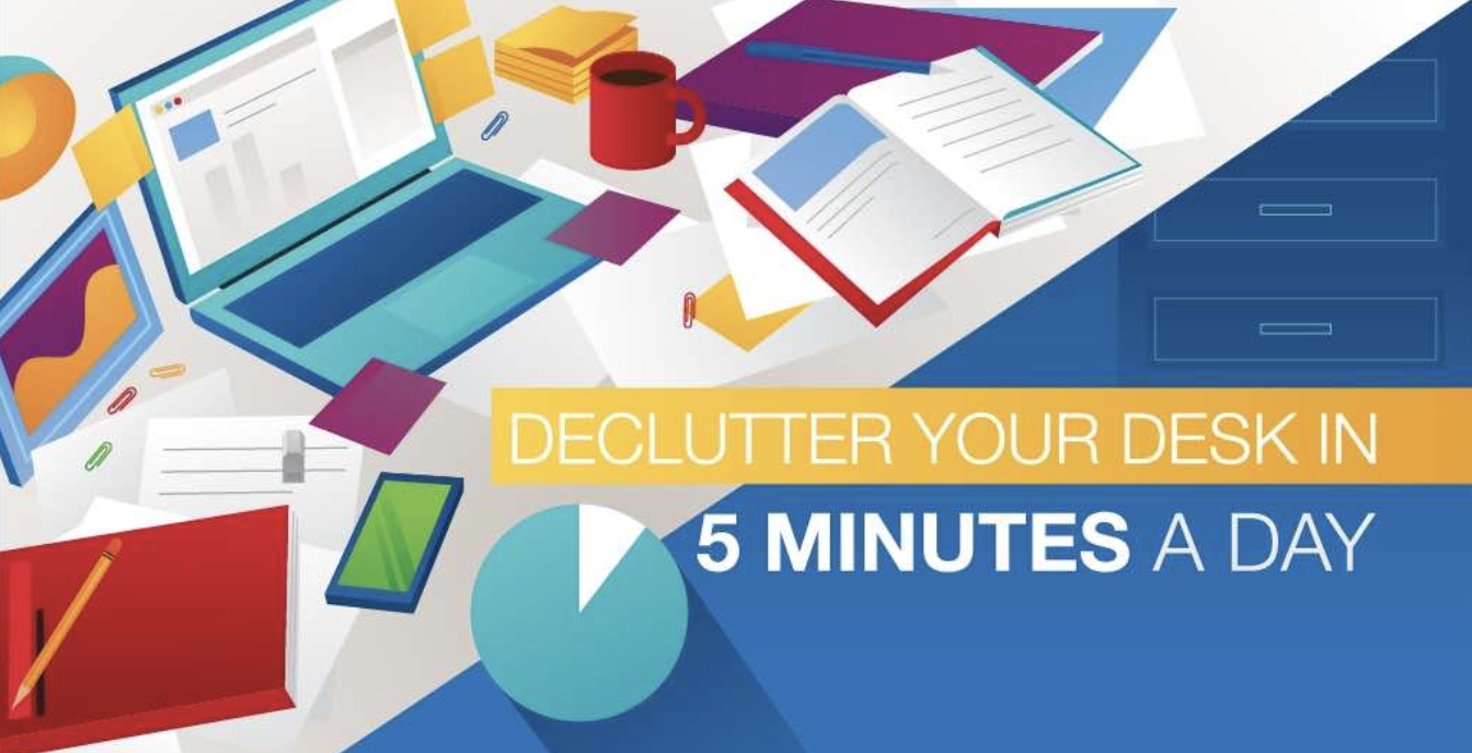 Featured image for Declutter Your Desk by Spending 5 Minutes a Day