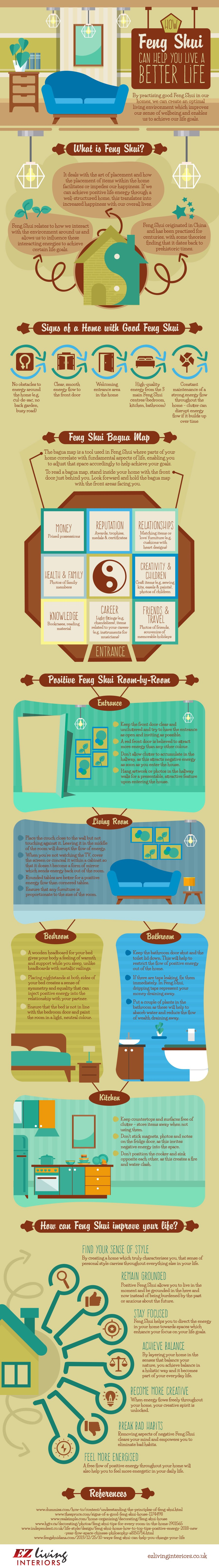 Featured image for how-feng-shui-can-help-you-live-a-better-life-UK